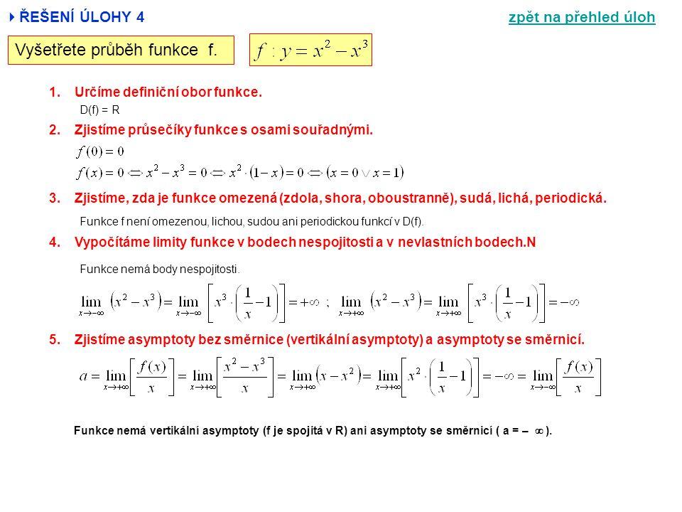  ŘEŠENÍ ÚLOHY 4 Vyšetřete průběh funkce f. 1.Určíme definiční obor funkce. D(f) = R 2.Zjistíme průsečíky funkce s osami souřadnými. 3.Zjistíme, zda j