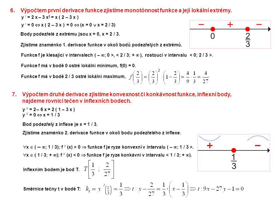 6.Výpočtem první derivace funkce zjistíme monotónnost funkce a její lokální extrémy. 7.Výpočtem druhé derivace zjistíme konvexnost či konkávnost funkc