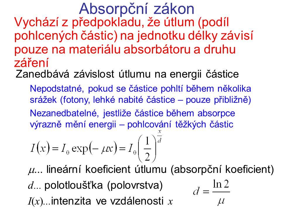 Absorpční zákon Vychází z předpokladu, že útlum (podíl pohlcených částic) na jednotku délky závisí pouze na materiálu absorbátoru a druhu záření Zaned