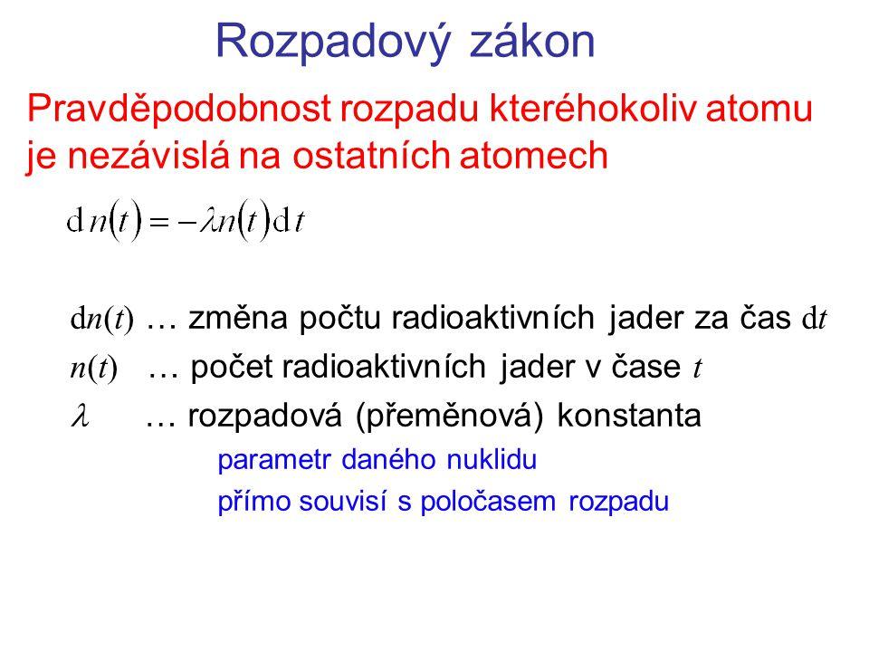 Rozpadový zákon Pravděpodobnost rozpadu kteréhokoliv atomu je nezávislá na ostatních atomech dn(t) … změna počtu radioaktivních jader za čas dt n(t) …