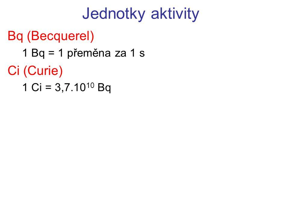 Intenzita záření Intenzita dopadajícího (prošlého) záření je dána jako počet částic dopadajících (prošlých) za 1s Nezohledňuje energii částic, pouze jejich počet Jednotky stejné jako pro aktivitu (Bq, Ci) Celková intenzita záření vycházejícího ze zářiče je rovna jeho aktivitě Pro posouzení účinků záření je nutné použít souvisejících jednotek zahrnujících jak energii, tak počet absorbovaných částic