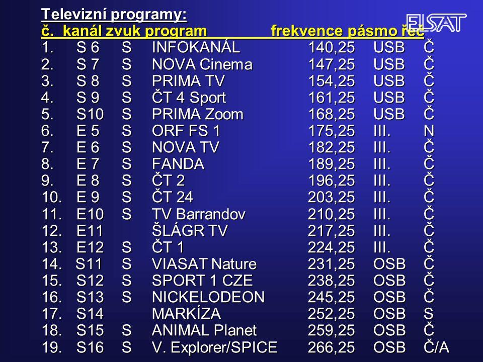 Televizní programy: č. kanál zvuk program frekvence pásmo řeč 1.S 6SINFOKANÁL140,25USBČ 2.S 7SNOVA Cinema147,25USBČ 3.S 8SPRIMA TV154,25USBČ 4.S 9SČT
