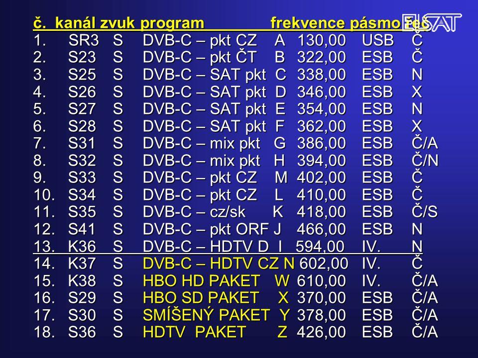 č. kanál zvuk program frekvence pásmo řeč 1. SR3SDVB-C – pkt CZ A130,00USBČ 2.S23SDVB-C – pkt ČT B322,00ESBČ 3.S25SDVB-C – SAT pkt C338,00 ESBN 4.S26S