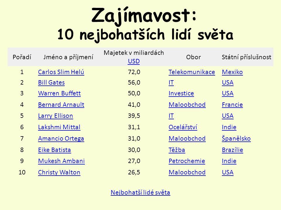 Zajímavost: 10 nejbohatších lidí světa PořadíJméno a příjmení Majetek v miliardách USD USD OborStátní příslušnost 1Carlos Slim Helú72,0TelekomunikaceM
