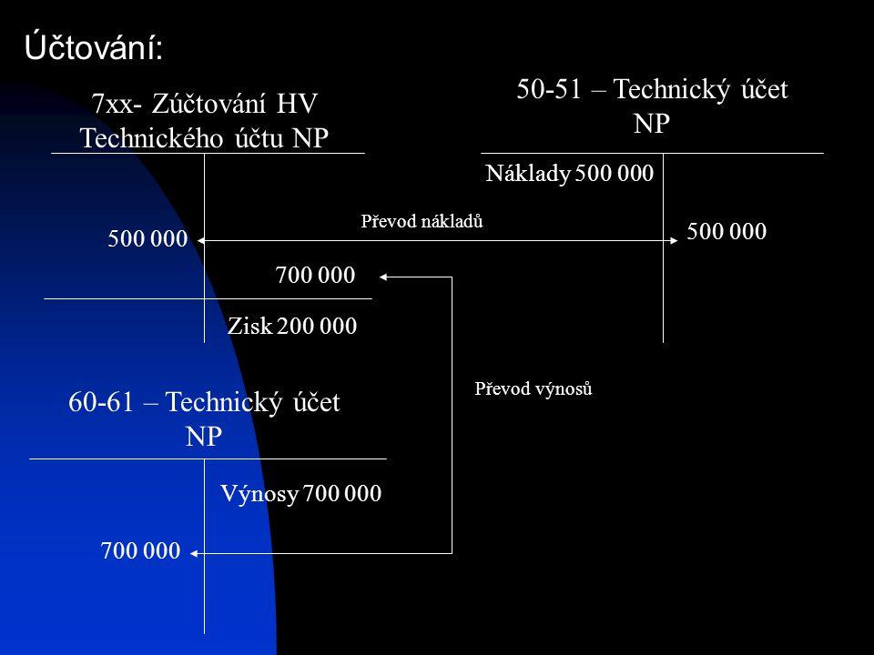 Účtování: 50-51 – Technický účet NP 500 000 Náklady 500 000 Výnosy 700 000 Převod nákladů Převod výnosů 700 000 60-61 – Technický účet NP 7xx- Zúčtová