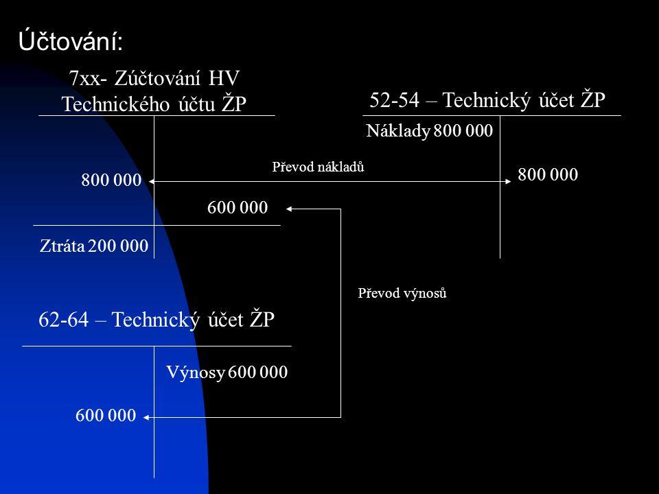 Účtování: 800 000 Náklady 800 000 Výnosy 600 000 Převod nákladů Převod výnosů 600 000 62-64 – Technický účet ŽP 7xx- Zúčtování HV Technického účtu ŽP