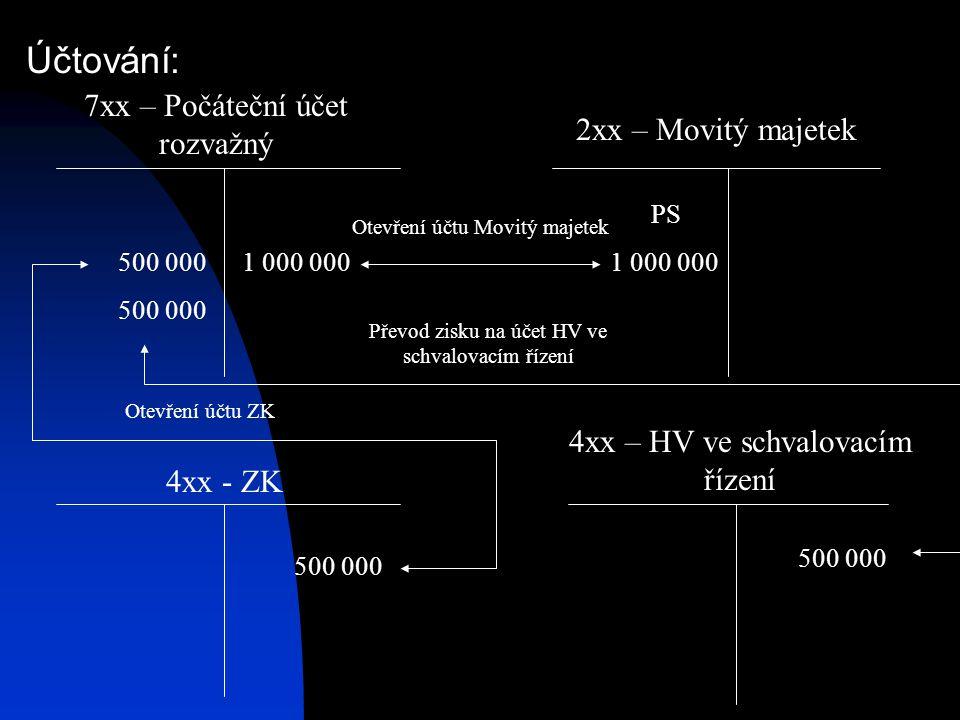 Účtování: 7xx – Počáteční účet rozvažný 2xx – Movitý majetek 500 000 PS 1 000 000 500 000 Otevření účtu Movitý majetek Otevření účtu ZK 500 000 1 000