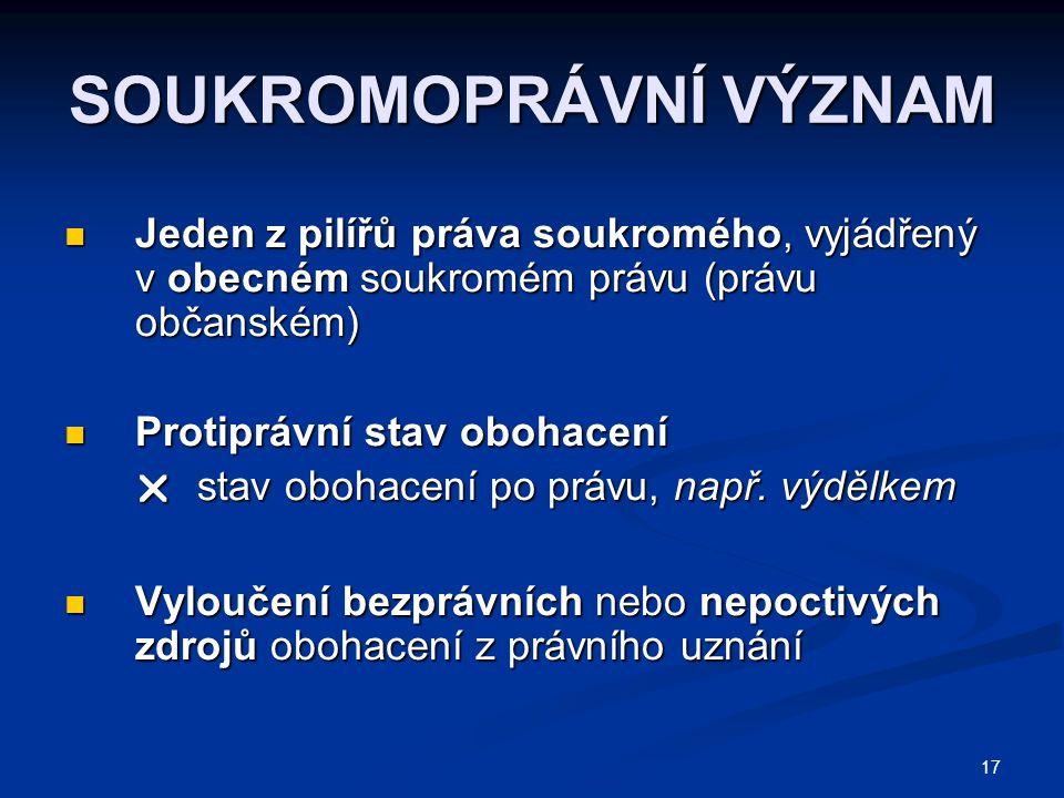 17 SOUKROMOPRÁVNÍ VÝZNAM Jeden z pilířů práva soukromého, vyjádřený v obecném soukromém právu (právu občanském) Jeden z pilířů práva soukromého, vyjádřený v obecném soukromém právu (právu občanském) Protiprávní stav obohacení Protiprávní stav obohacení  stav obohacení po právu, např.