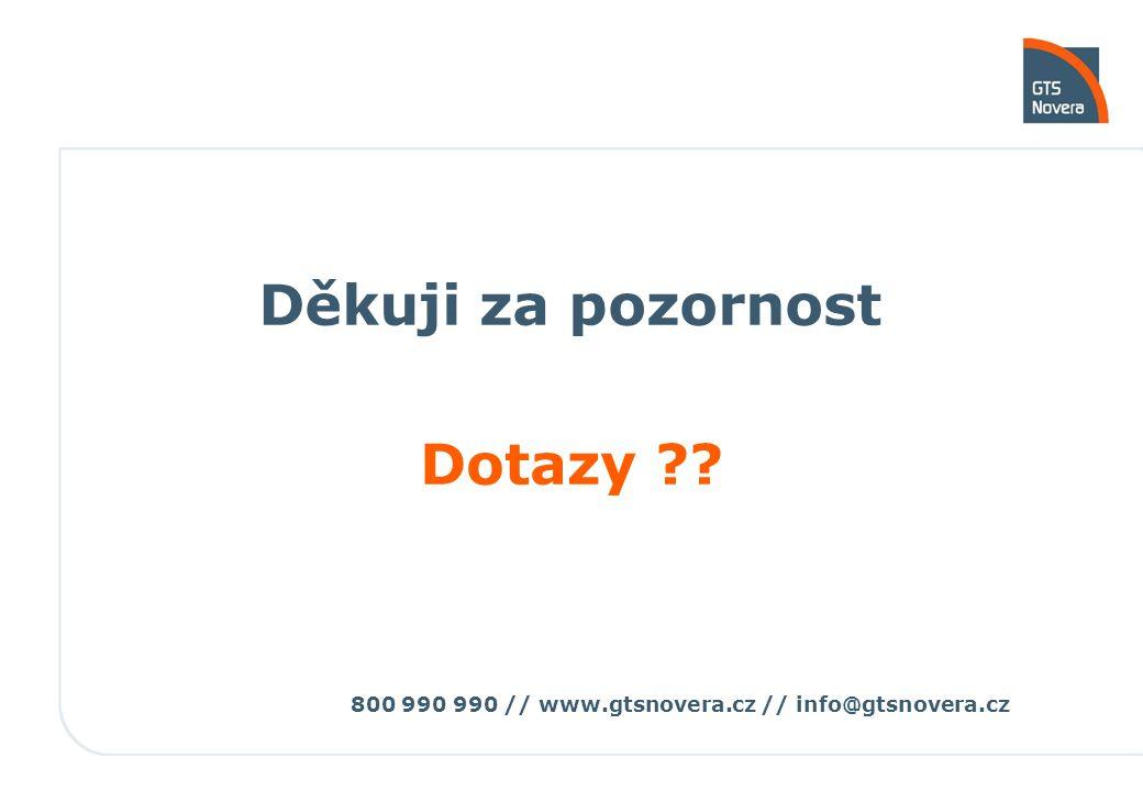 800 990 990 // www.gtsnovera.cz // info@gtsnovera.cz Dotazy Děkuji za pozornost