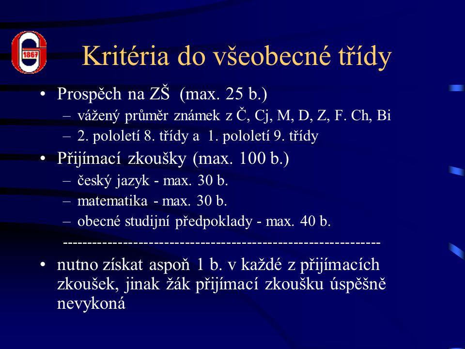 Kritéria do všeobecné třídy Prospěch na ZŠ (max. 25 b.) –vážený průměr známek z Č, Cj, M, D, Z, F.