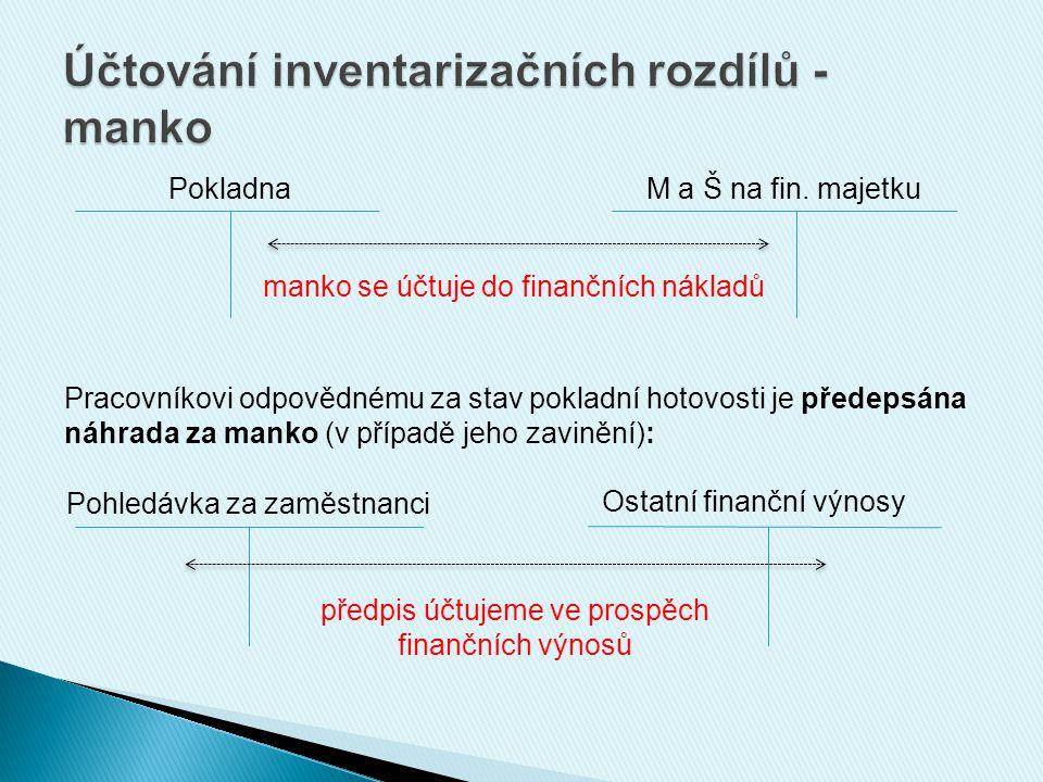 PokladnaM a Š na fin. majetku manko se účtuje do finančních nákladů Pracovníkovi odpovědnému za stav pokladní hotovosti je předepsána náhrada za manko