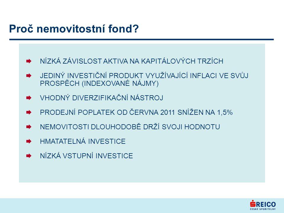 Proč nemovitostní fond.