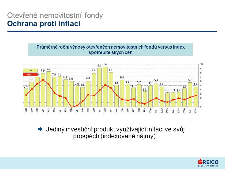 Otevřené nemovitostní fondy Ochrana proti inflaci Zdroj: BVI DE  Jediný investiční produkt využívající inflaci ve svůj prospěch (indexované nájmy).