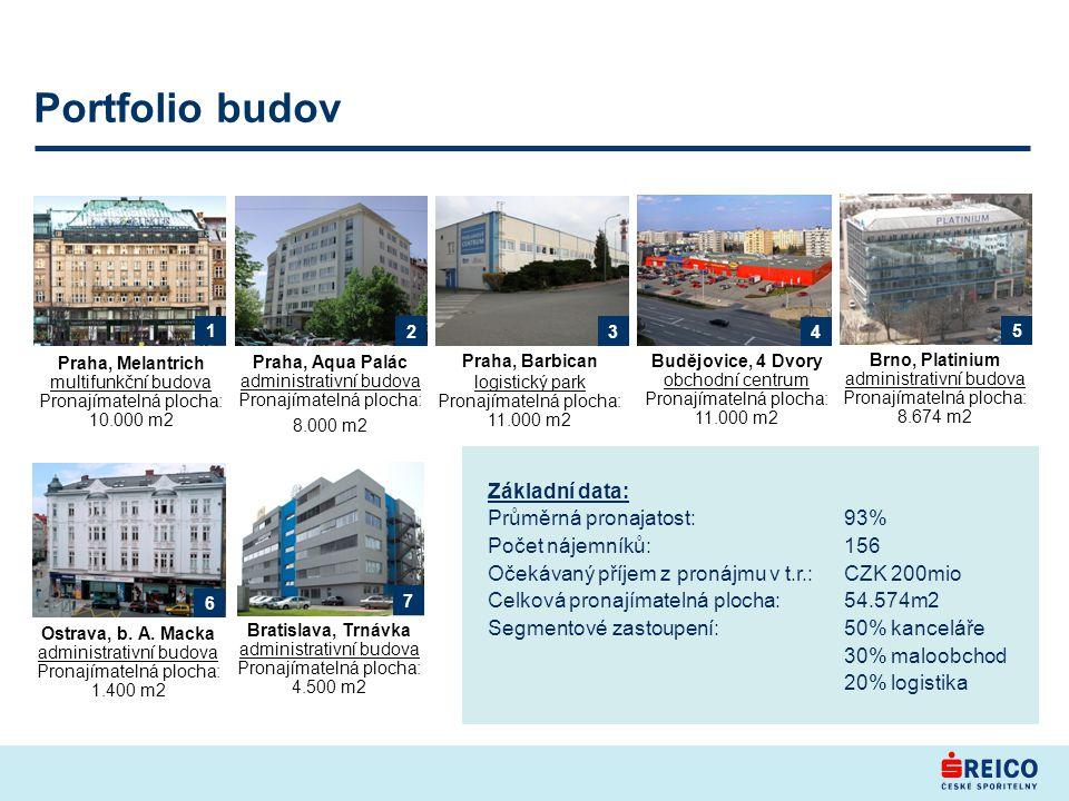 Portfolio budov Praha, Melantrich multifunkční budova Pronajímatelná plocha: 10.000 m2 1 5 Ostrava, b.