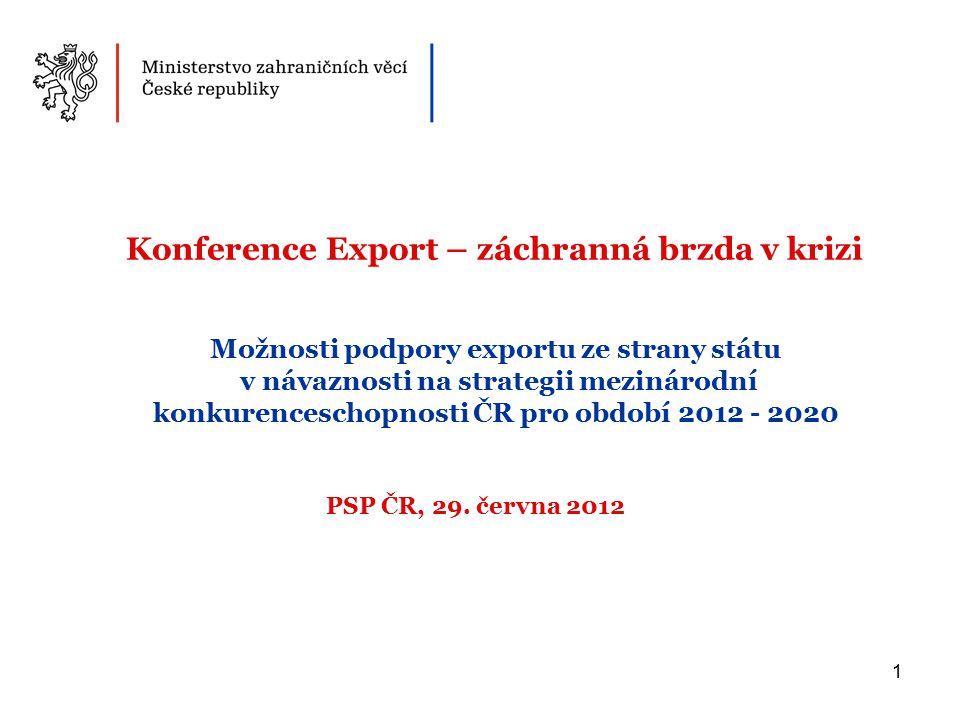 1 Možnosti podpory exportu ze strany státu v návaznosti na strategii mezinárodní konkurenceschopnosti ČR pro období 2012 - 2020 PSP ČR, 29.
