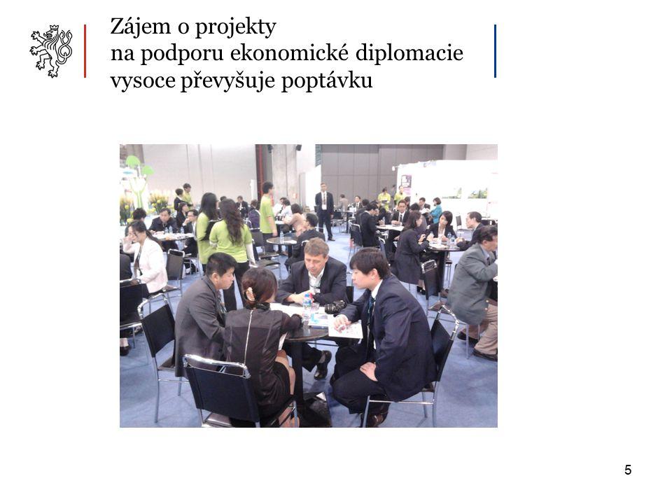 5 Zájem o projekty na podporu ekonomické diplomacie vysoce převyšuje poptávku