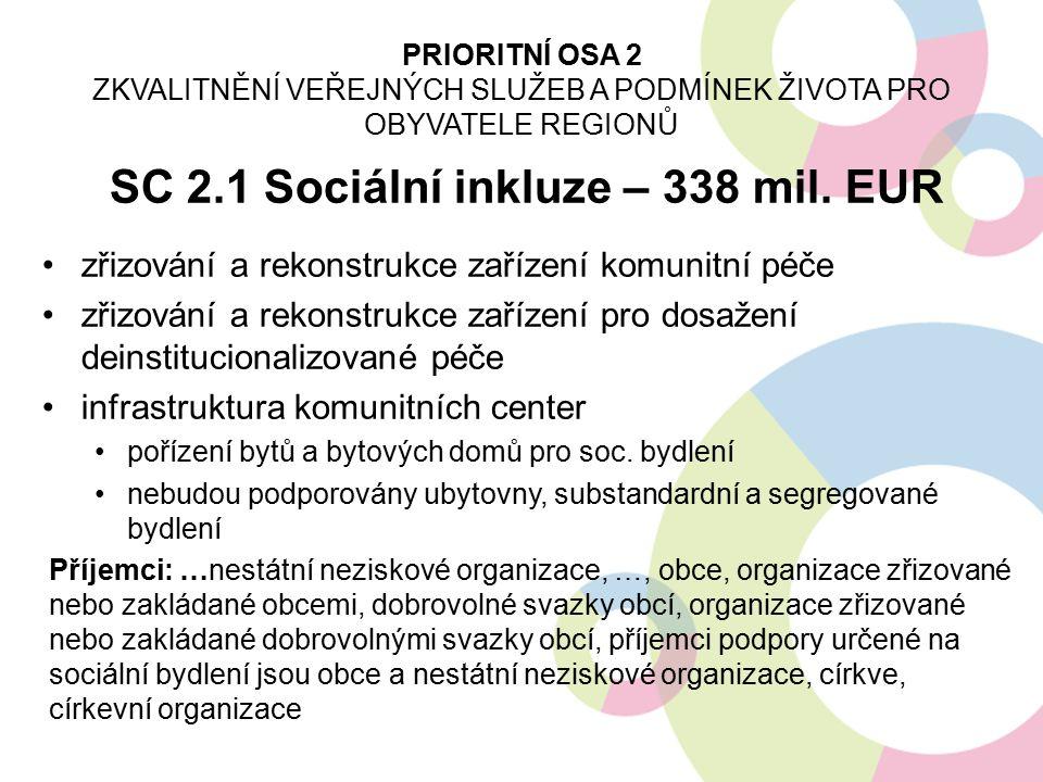 SC 2.1 Sociální inkluze – 338 mil. EUR zřizování a rekonstrukce zařízení komunitní péče zřizování a rekonstrukce zařízení pro dosažení deinstitucional