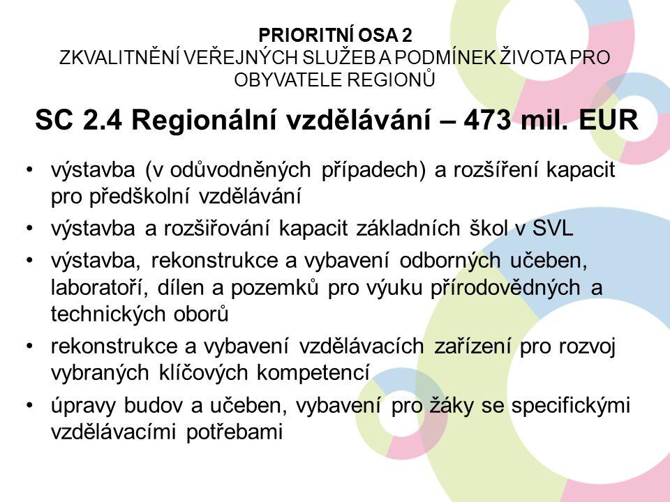 SC 2.4 Regionální vzdělávání – 473 mil. EUR výstavba (v odůvodněných případech) a rozšíření kapacit pro předškolní vzdělávání výstavba a rozšiřování k