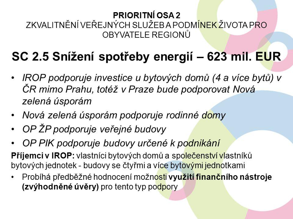 SC 2.5 Snížení spotřeby energií – 623 mil. EUR IROP podporuje investice u bytových domů (4 a více bytů) v ČR mimo Prahu, totéž v Praze bude podporovat