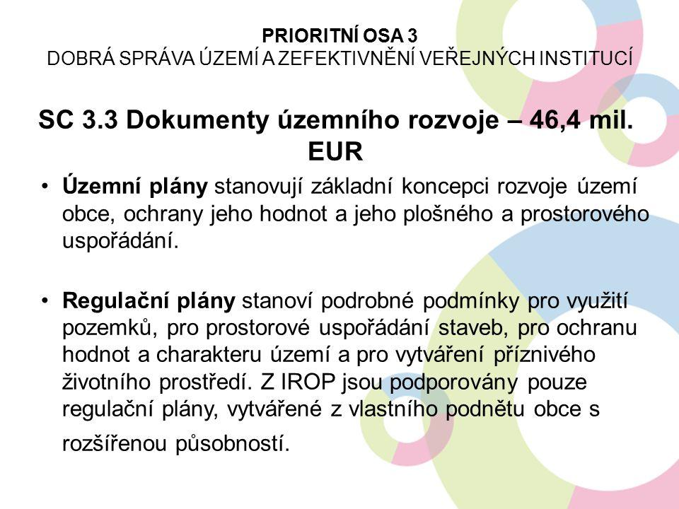 SC 3.3 Dokumenty územního rozvoje – 46,4 mil. EUR Územní plány stanovují základní koncepci rozvoje území obce, ochrany jeho hodnot a jeho plošného a p