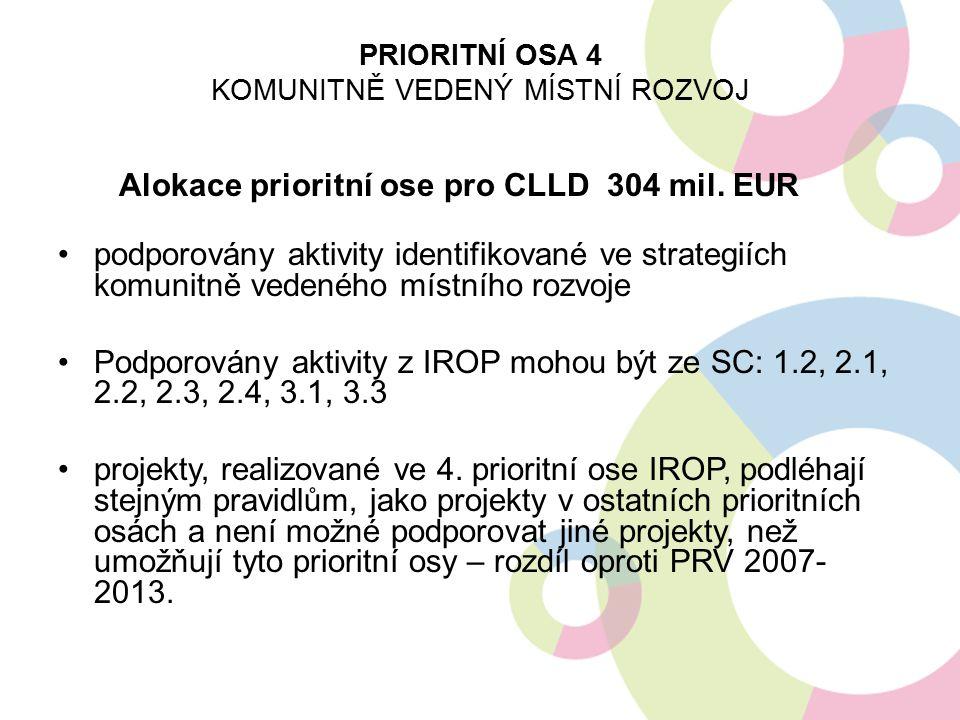 PRIORITNÍ OSA 4 KOMUNITNĚ VEDENÝ MÍSTNÍ ROZVOJ Alokace prioritní ose pro CLLD 304 mil.