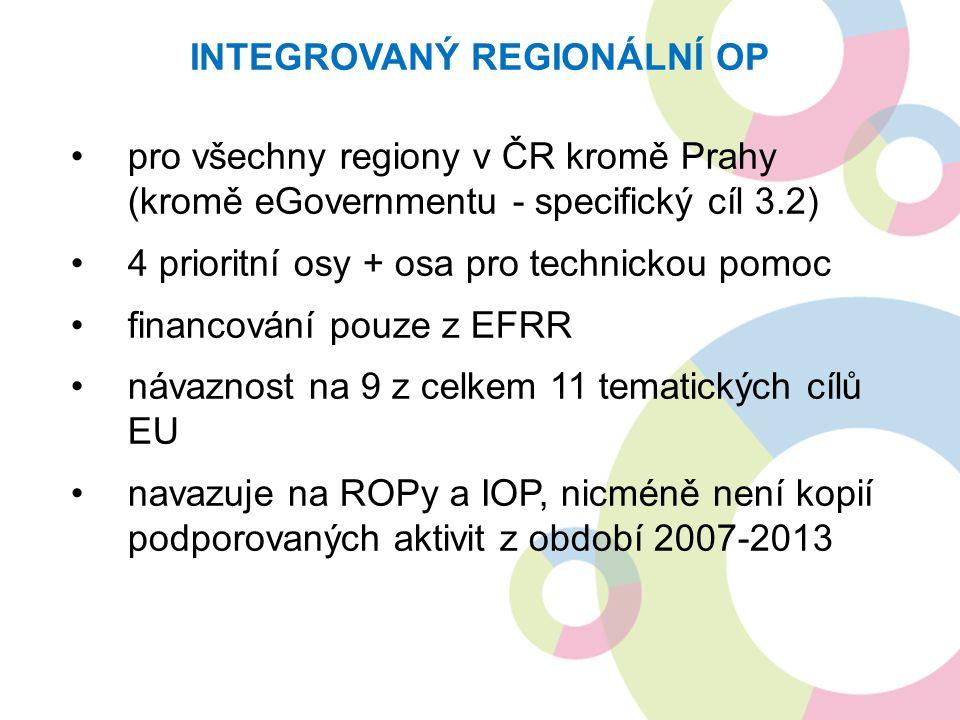 pro všechny regiony v ČR kromě Prahy (kromě eGovernmentu - specifický cíl 3.2) 4 prioritní osy + osa pro technickou pomoc financování pouze z EFRR návaznost na 9 z celkem 11 tematických cílů EU navazuje na ROPy a IOP, nicméně není kopií podporovaných aktivit z období 2007-2013 INTEGROVANÝ REGIONÁLNÍ OP
