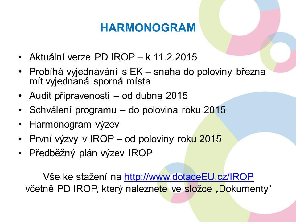 """HARMONOGRAM Aktuální verze PD IROP – k 11.2.2015 Probíhá vyjednávání s EK – snaha do poloviny března mít vyjednaná sporná místa Audit připravenosti – od dubna 2015 Schválení programu – do polovina roku 2015 Harmonogram výzev První výzvy v IROP – od poloviny roku 2015 Předběžný plán výzev IROP Vše ke stažení na http://www.dotaceEU.cz/IROPhttp://www.dotaceEU.cz/IROP včetně PD IROP, který naleznete ve složce """"Dokumenty"""