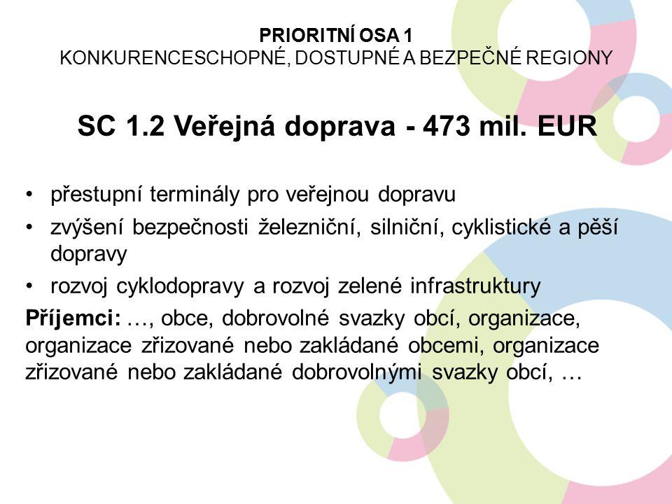 SC 1.2 Veřejná doprava - 473 mil. EUR přestupní terminály pro veřejnou dopravu zvýšení bezpečnosti železniční, silniční, cyklistické a pěší dopravy ro