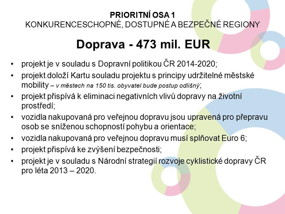 Doprava - 473 mil. EUR projekt je v souladu s Dopravní politikou ČR 2014-2020; projekt doloží Kartu souladu projektu s principy udržitelné městské mob