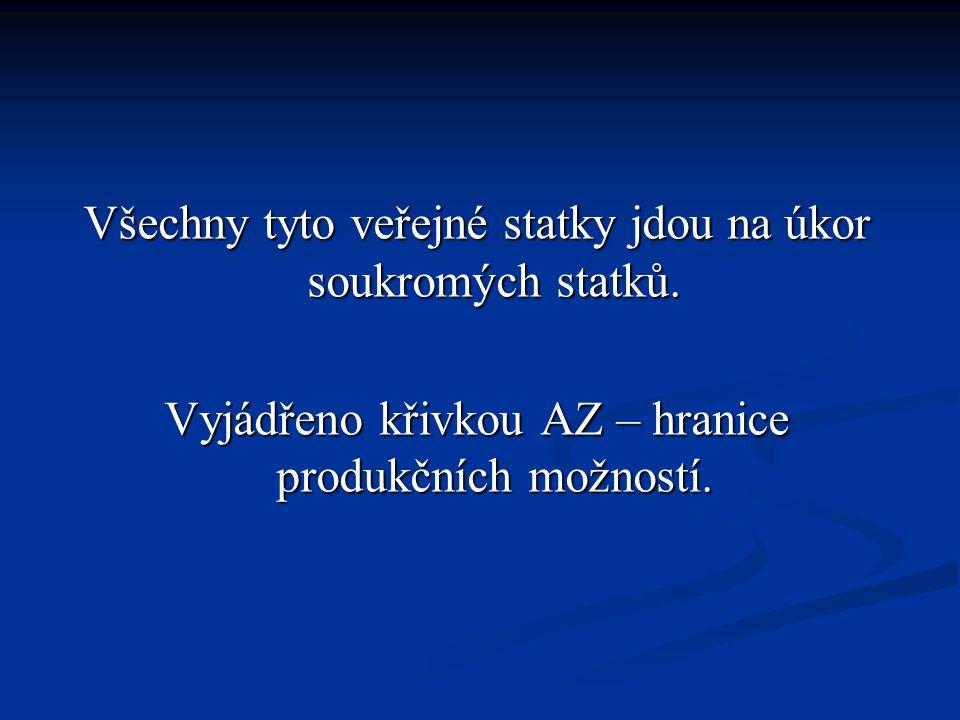 Křivka AZ A Z0 G B C D E soukromé statky veřejné statky