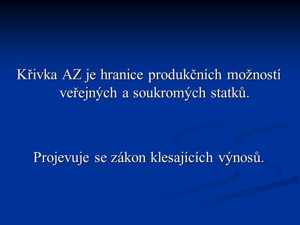 Křivka AZ je hranice produkčních možností veřejných a soukromých statků.