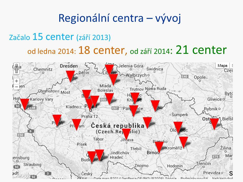 Regionální centra – vývoj Začalo 15 center (září 2013) od ledna 2014: 18 center, od září 2014 : 21 center
