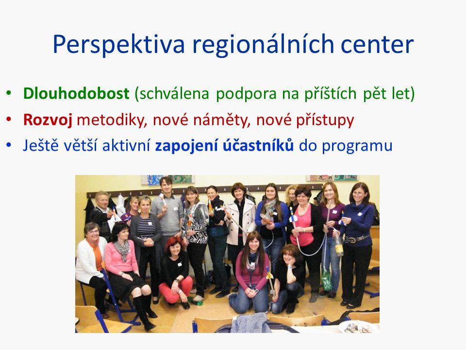Dlouhodobost (schválena podpora na příštích pět let) Rozvoj metodiky, nové náměty, nové přístupy Ještě větší aktivní zapojení účastníků do programu Pe