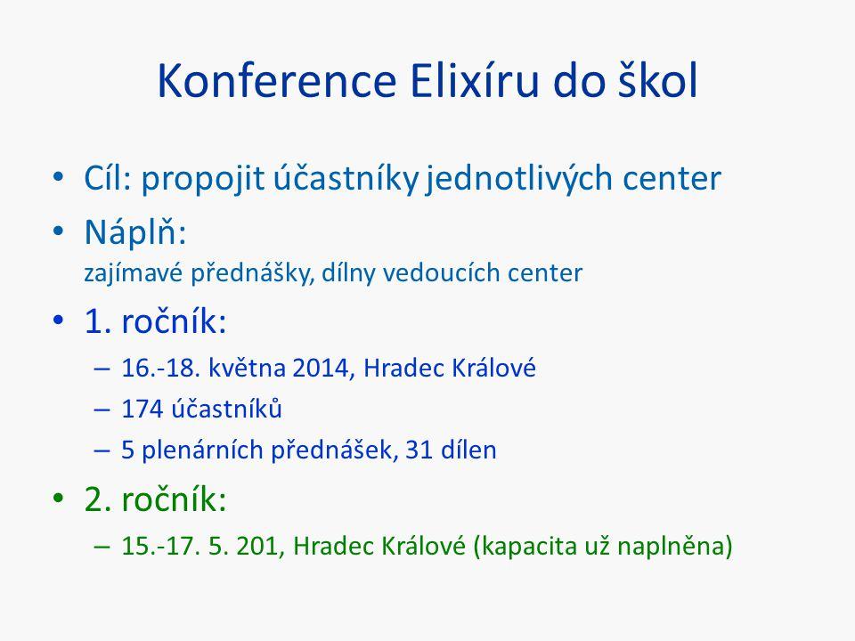 Konference Elixíru do škol Cíl: propojit účastníky jednotlivých center Náplň: zajímavé přednášky, dílny vedoucích center 1. ročník: – 16.-18. května 2