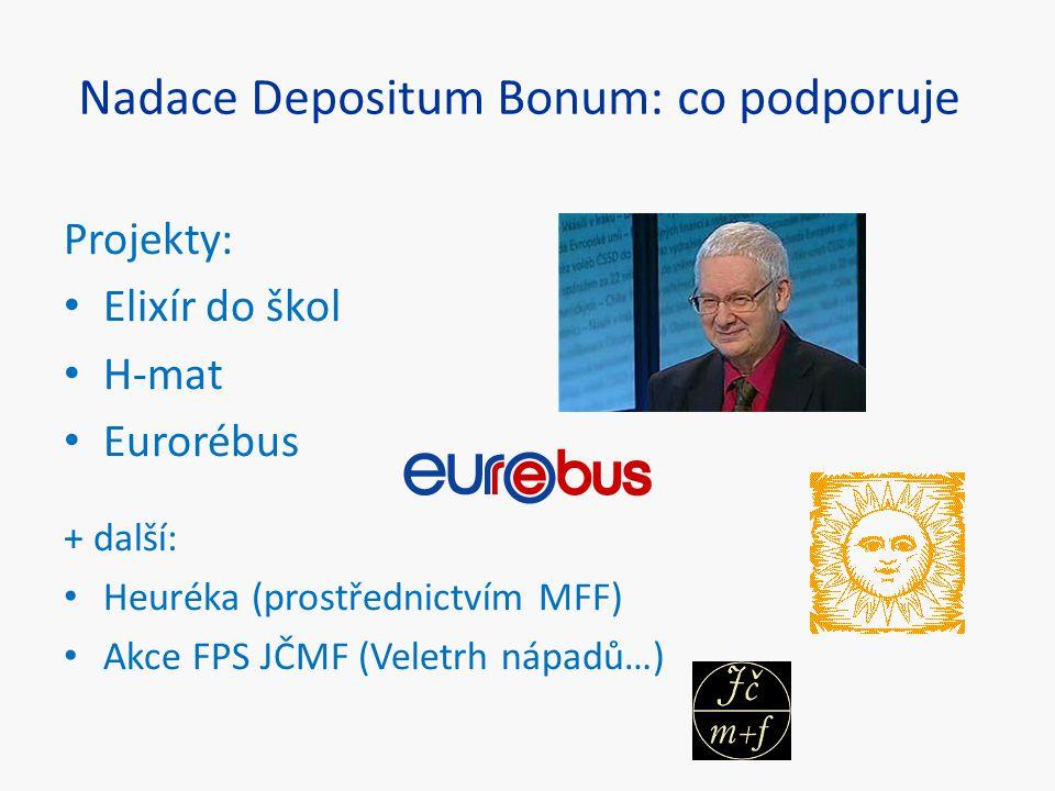 Nadace Depositum Bonum: co podporuje Projekty: Elixír do škol H-mat Eurorébus + další: Heuréka (prostřednictvím MFF) Akce FPS JČMF (Veletrh nápadů…)
