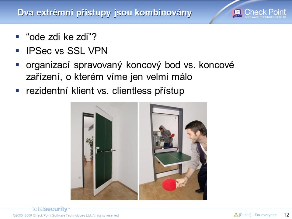 "12 [Public]—For everyone ©2003–2008 Check Point Software Technologies Ltd. All rights reserved. Dva extrémní přistupy jsou kombinovány  ""ode zdi ke z"