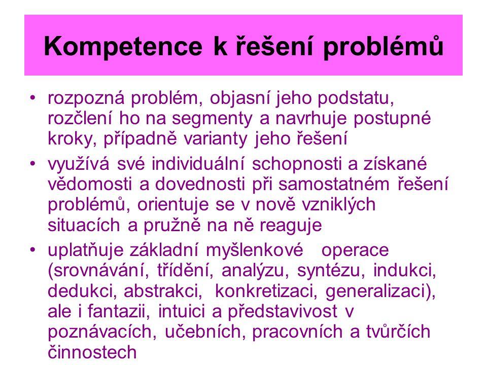 Kompetence k řešení problémů rozpozná problém, objasní jeho podstatu, rozčlení ho na segmenty a navrhuje postupné kroky, případně varianty jeho řešení využívá své individuální schopnosti a získané vědomosti a dovednosti při samostatném řešení problémů, orientuje se v nově vzniklých situacích a pružně na ně reaguje uplatňuje základní myšlenkovéoperace (srovnávání, třídění, analýzu, syntézu, indukci, dedukci, abstrakci, konkretizaci, generalizaci), ale i fantazii, intuici a představivost v poznávacích, učebních, pracovních a tvůrčích činnostech