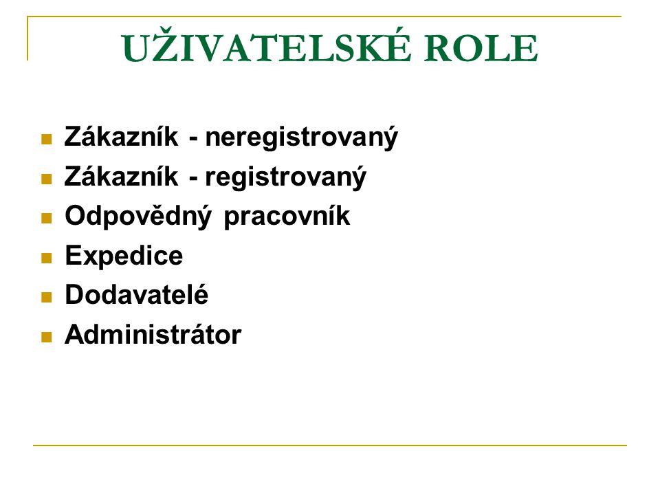 UŽIVATELSKÉ ROLE Zákazník - neregistrovaný Zákazník - registrovaný Odpovědný pracovník Expedice Dodavatelé Administrátor