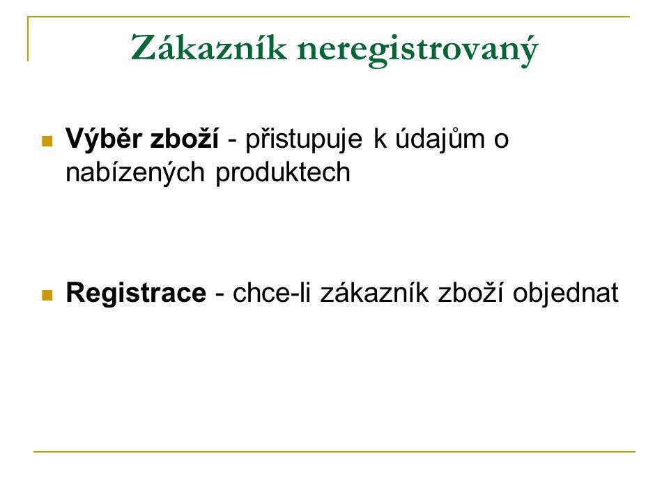 Zákazník - registrovaný Výběr zboží - přistupuje k údajům o nabízených produktech Login - přihlásí se do systému pod svým ID Objednávka Logout