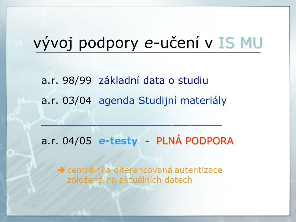 IS MU vývoj podpory e-učení v IS MU a.r. 98/99 základní data o studiu a.r.