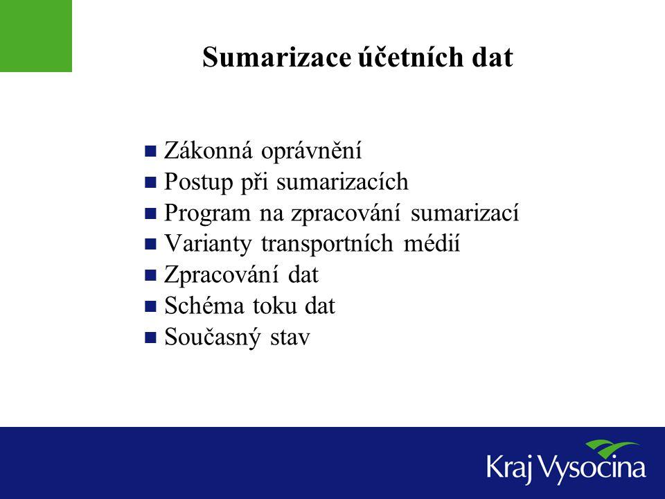 Sumarizace účetních dat Zákonná oprávnění Postup při sumarizacích Program na zpracování sumarizací Varianty transportních médií Zpracování dat Schéma toku dat Současný stav