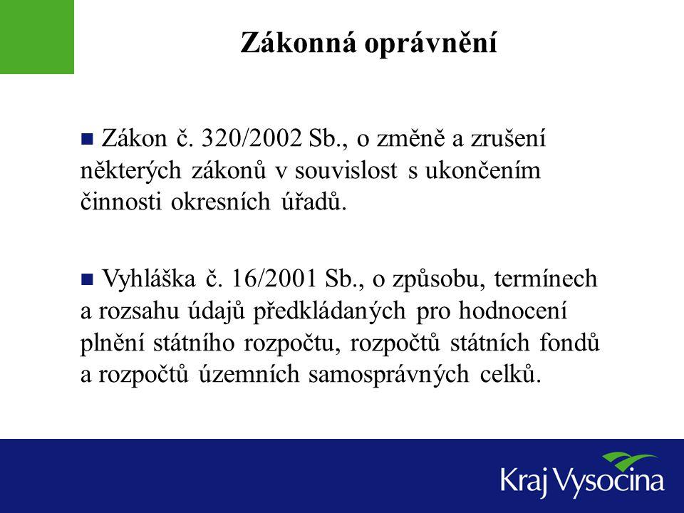 Zákonná oprávnění Zákon č.
