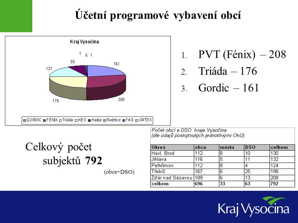 Účetní programové vybavení obcí 1. PVT (Fénix) – 208 2.