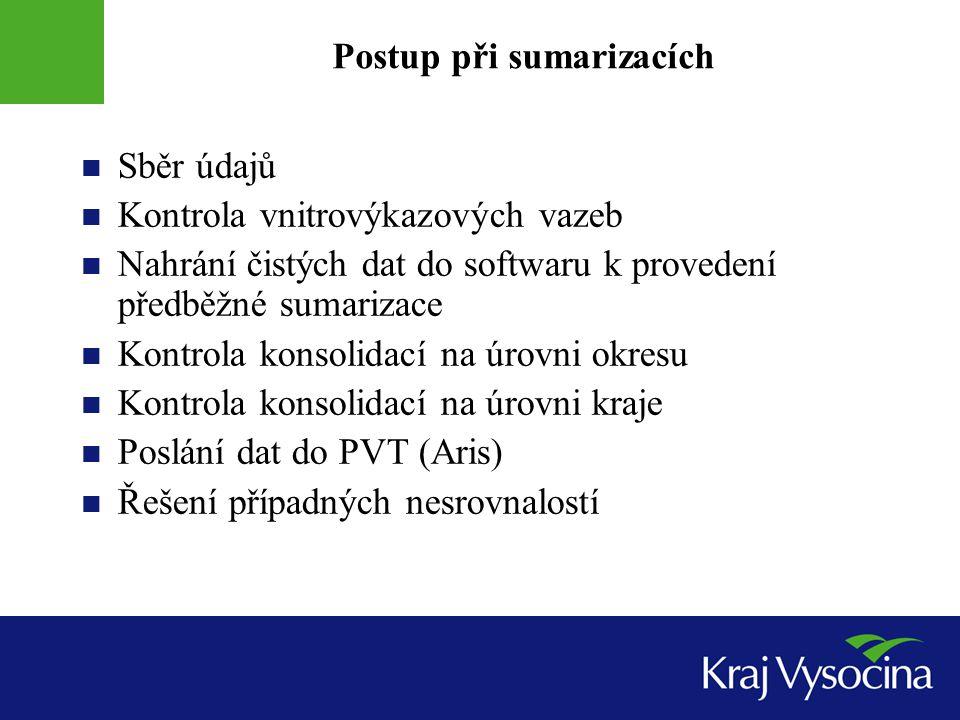 Postup při sumarizacích Sběr údajů Kontrola vnitrovýkazových vazeb Nahrání čistých dat do softwaru k provedení předběžné sumarizace Kontrola konsolidací na úrovni okresu Kontrola konsolidací na úrovni kraje Poslání dat do PVT (Aris) Řešení případných nesrovnalostí