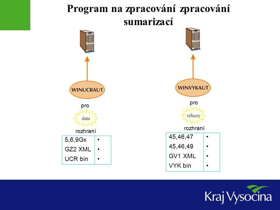 Program na zpracování zpracování sumarizací pro rozhraní 5,6,9Gx GZ2 XML UCR bin pro rozhraní 45,46,47 45,46,49 GV1 XML VYK bin