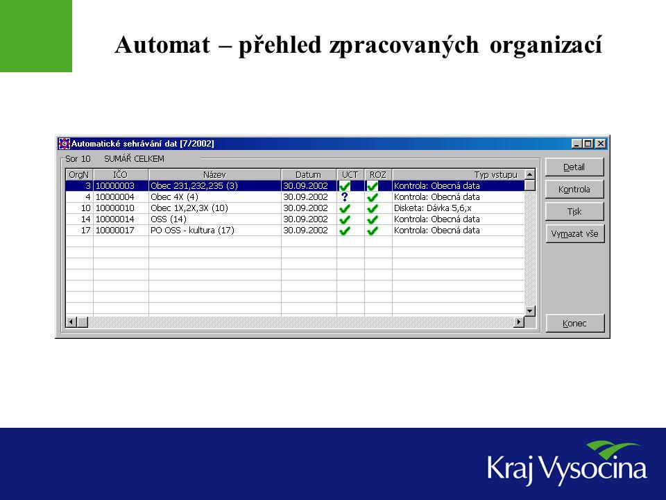 Automat – přehled zpracovaných organizací