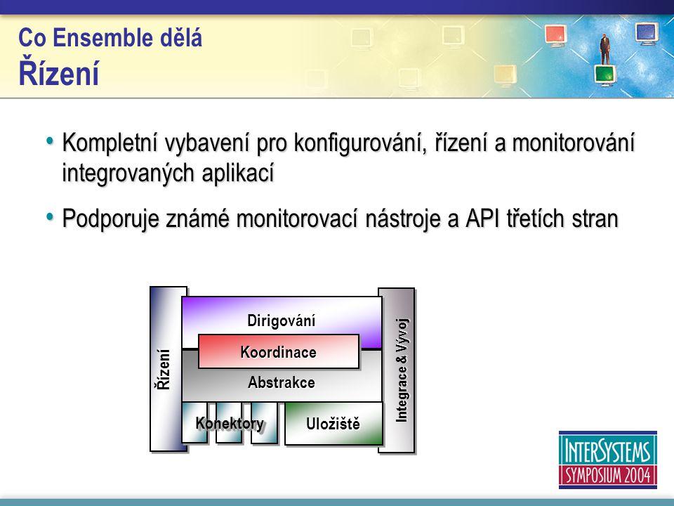 Integrace & Vývoj ŘízeníŘízení DirigováníDirigování AbstrakceAbstrakce KoordinaceKoordinace UložištěUložiště KonektoryKonektory Co Ensemble dělá Řízení Kompletní vybavení pro konfigurování, řízení a monitorování integrovaných aplikací Kompletní vybavení pro konfigurování, řízení a monitorování integrovaných aplikací Podporuje známé monitorovací nástroje a API třetích stran Podporuje známé monitorovací nástroje a API třetích stran