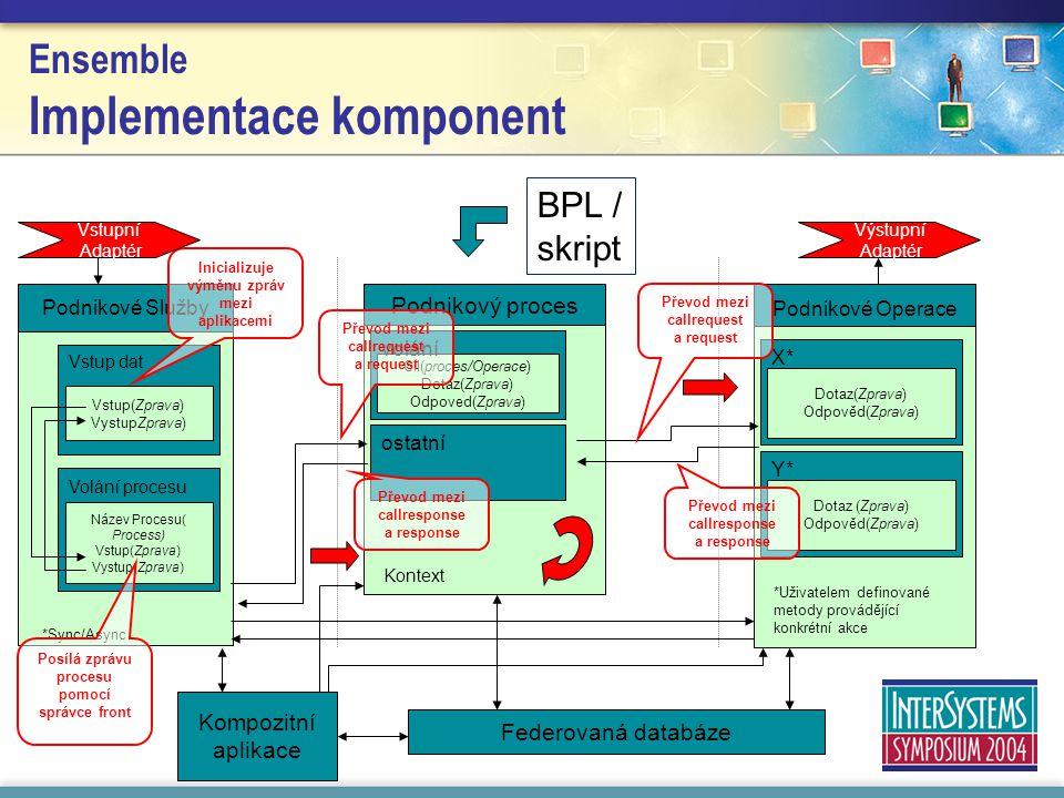 Ensemble Implementace komponent BPL / skript Podnikové Služby Vstup dat Vstup(Zprava) VystupZprava) Volání procesu *Sync/Async Název Procesu( Process) Vstup(Zprava) Vystup(Zprava) Podnikový proces Cil(proces/Operace) Dotaz(Zprava) Odpoved(Zprava) volání ostatní Převod mezi callresponse a response Podnikové Operace X* Dotaz(Zprava) Odpověd(Zprava) *Uživatelem definované metody provádějící konkrétní akce Y* Dotaz (Zprava) Odpověd(Zprava) Inicializuje výměnu zpráv mezi aplikacemi Posílá zprávu procesu pomocí správce front Kontext Převod mezi callrequest a request Vstupní Adaptér Výstupní Adaptér Kompozitní aplikace Federovaná databáze Převod mezi callrequest a request Převod mezi callresponse a response