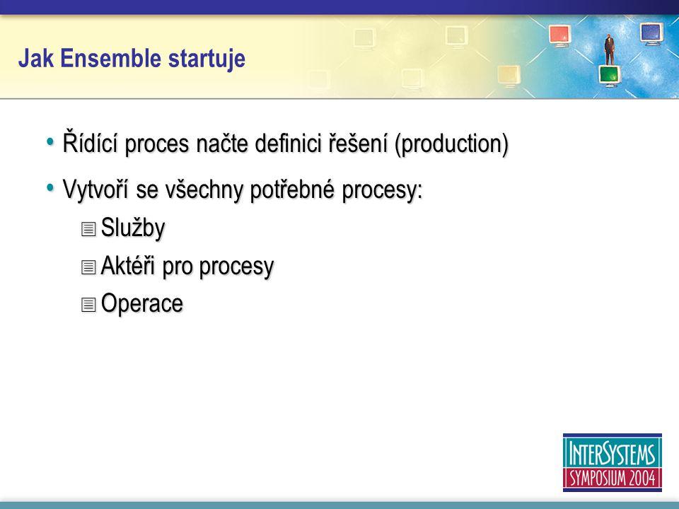 Jak Ensemble startuje Řídící proces načte definici řešení (production) Řídící proces načte definici řešení (production) Vytvoří se všechny potřebné procesy: Vytvoří se všechny potřebné procesy:  Služby  Aktéři pro procesy  Operace