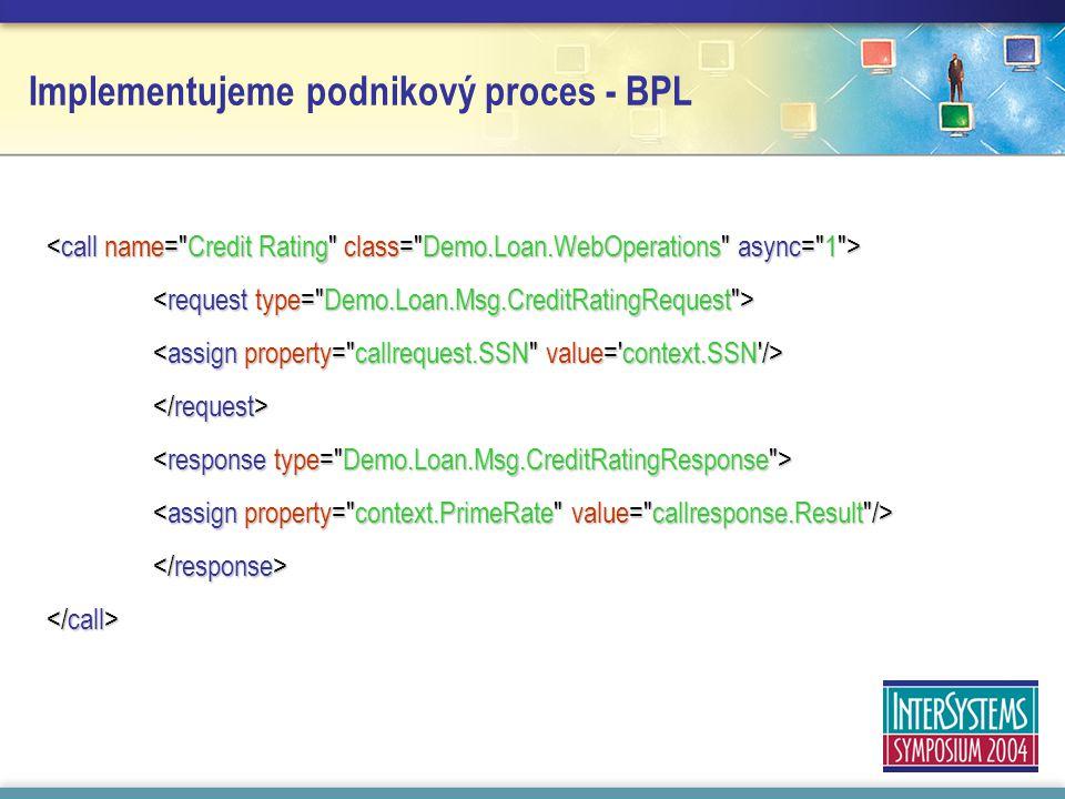 Implementujeme podnikový proces - BPL